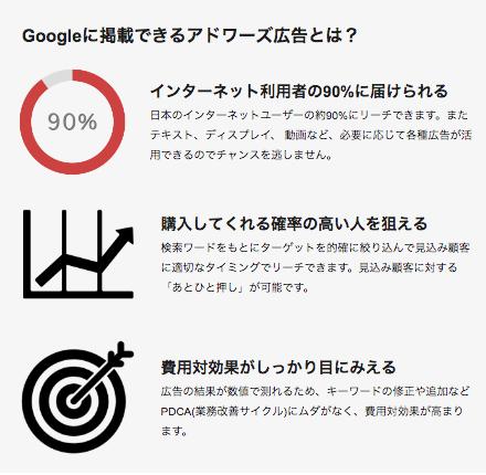 Googleプロモーションコード   BASE Apps